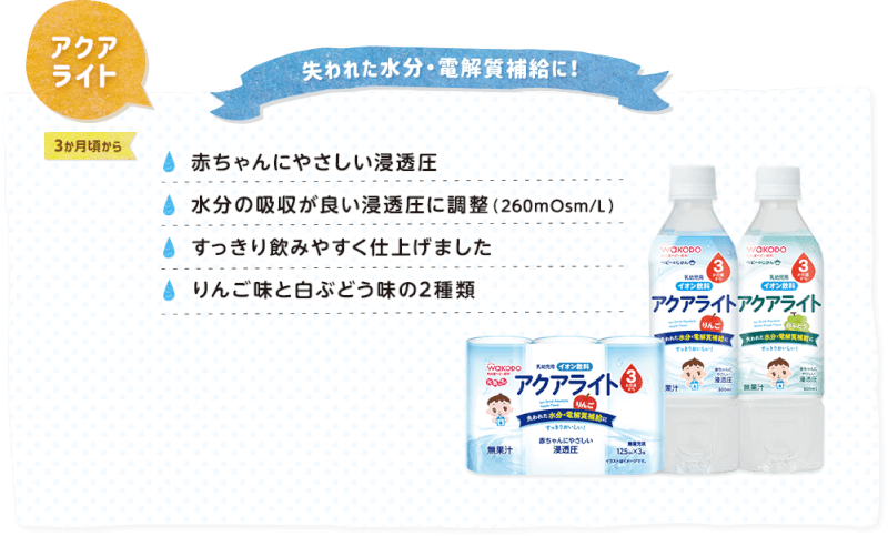 ion-drink-os1-oral-rehydration-solution