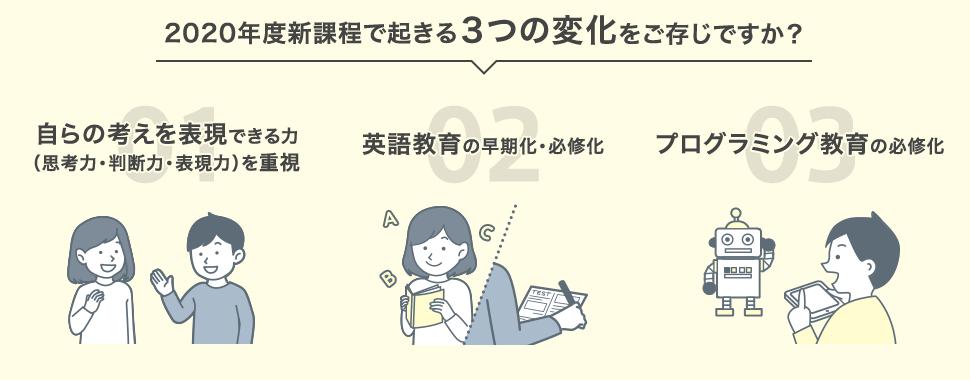 進研ゼミ小学講座2020