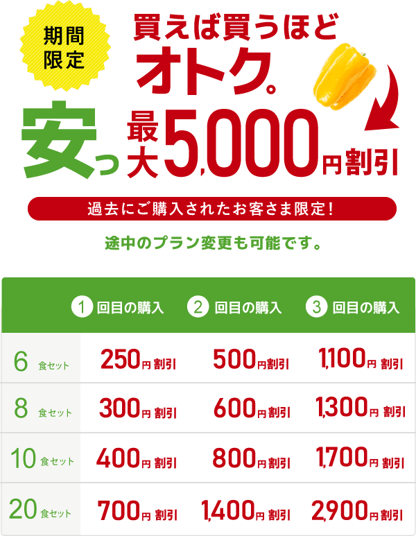 nosh-coupon-campaign-code